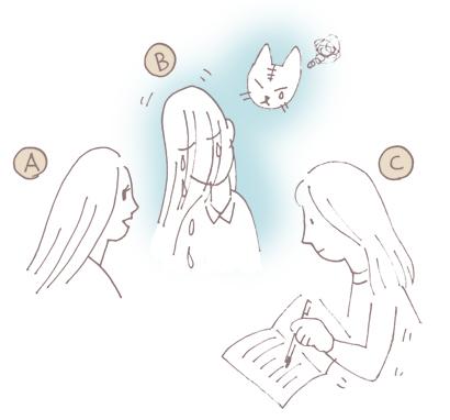 催眠アニマルコミュニケーション
