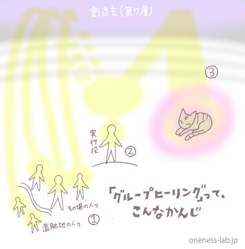 グループヒーリング(シータヒーリング)