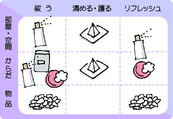 4/1:大阪スピマで体験会、もしもしタッピング&おうちパワースポット計画
