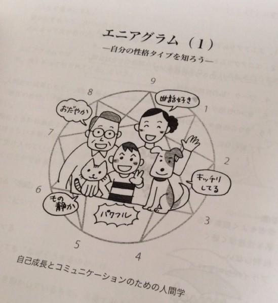 ご感想2014年7月:福岡:エニアグラム実践会