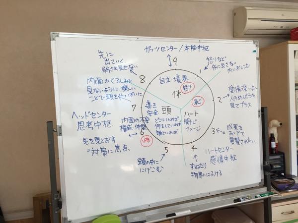 ご感想2015年5月:第2回:福岡 エニアグラム実践会