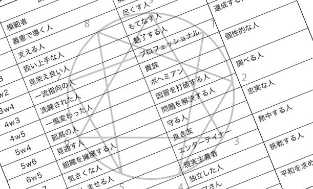 ご感想2016年1月:第15回大阪 エニアグラム実践会