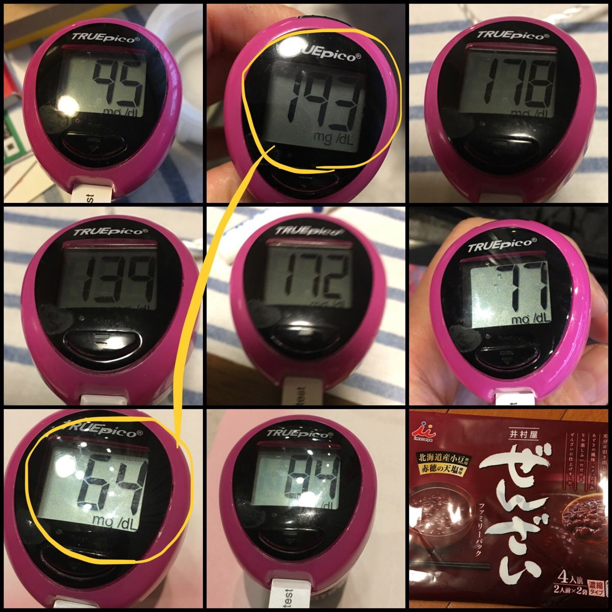 血糖値測定[24]ぜんざいはどうなの?